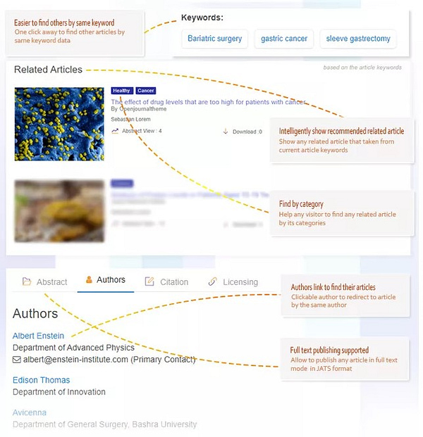 Related Article Openjournaltheme